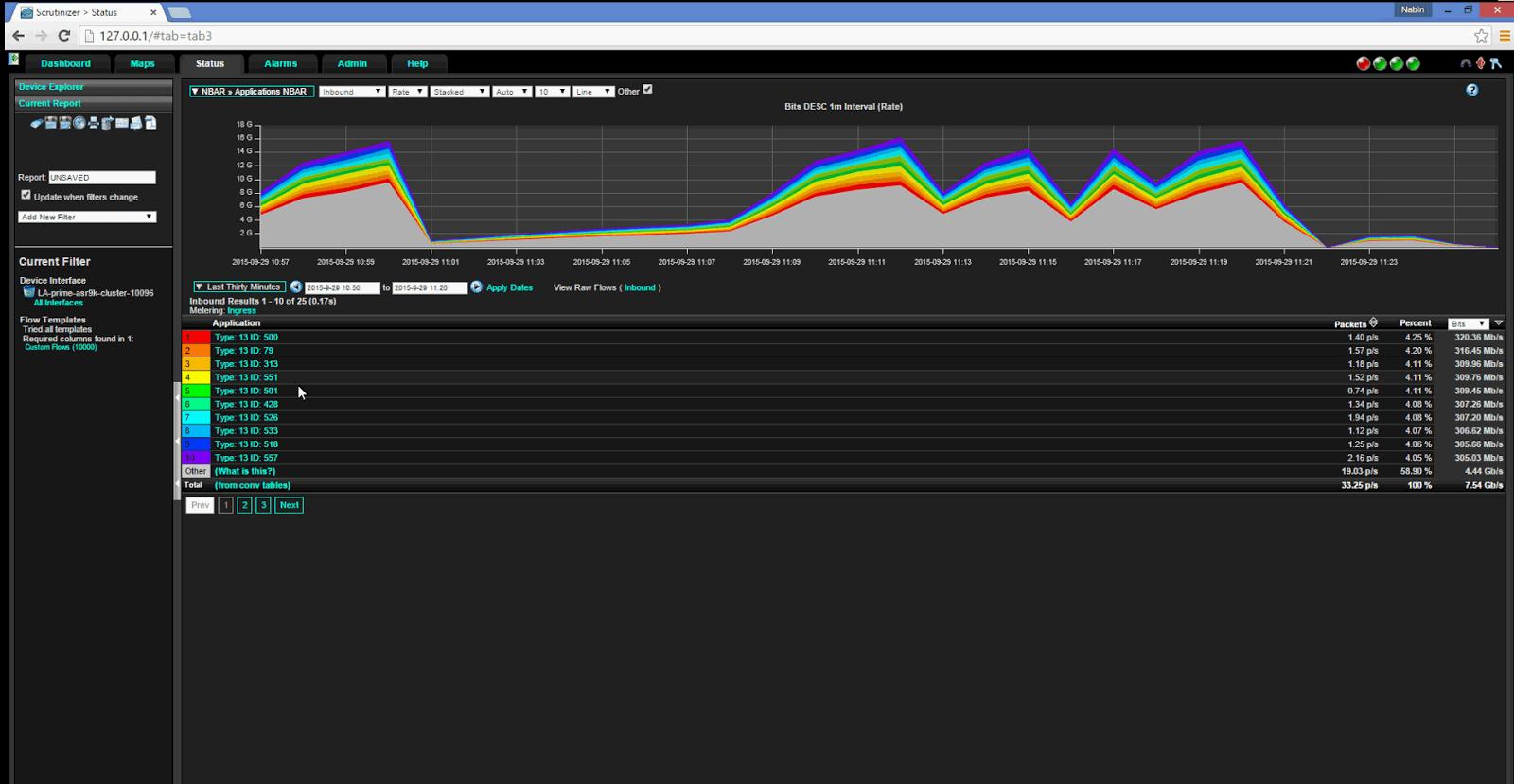 Netflow Kibana Setup